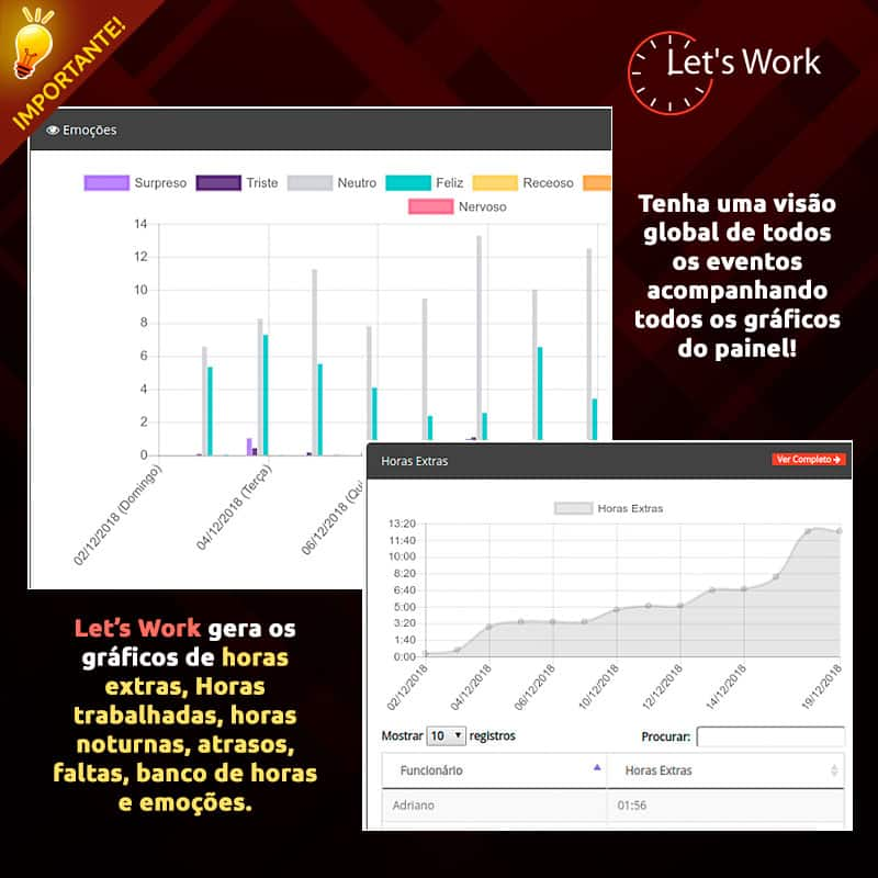 Lw-Posts-Gráficos